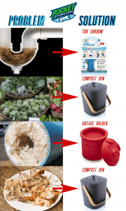 how-to-clean-drain-unclog-plumbing